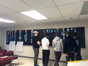 student design thinking session--CHEM 10 Persuasive Presentation--Maximize your Impact (WS 2019)